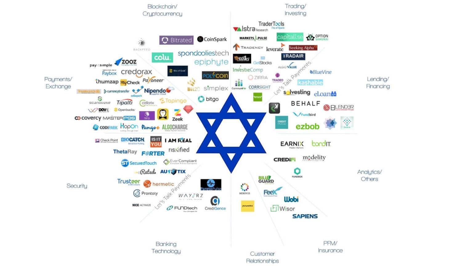Israel_Edmundo Fornasari