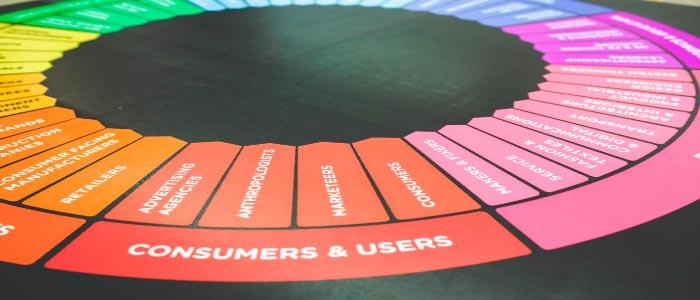 Empresas israelenses otimizam a experiência do cliente online